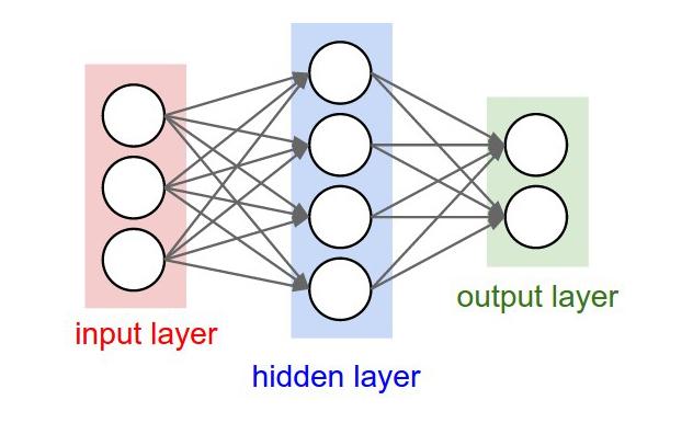 fann_neural_net_1